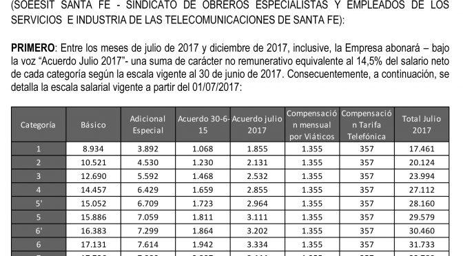 El acuerdo con Telefónica es insuficiente  Que se convoque la Asamblea General
